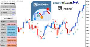 PZ Trend Trading 4.5 indicator
