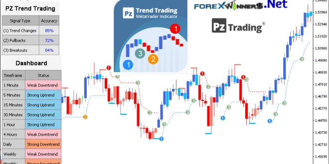 Forex mystery free download