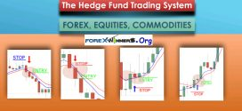 Hedge Fund Trading System
