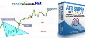 ATB Sniper Indicator for day trading and scalping