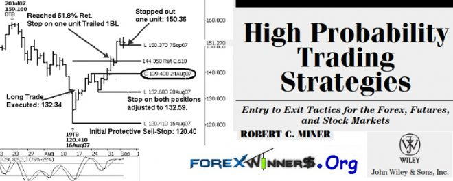 High probability trading strategies entry to exit tactics for the forex futures and stock markets