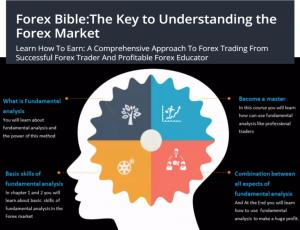 Forex Bible-The Key to Understanding the Forex Market For Successful Trading