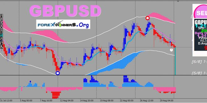 Forex Winners | Free Download | Downlod free trading sysrems