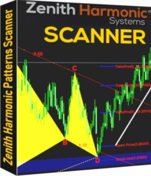 Zenith Harmonic Patterns Scanner – A Forex Forecasting Software that Works